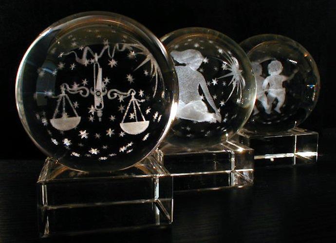 Знаки зодиака в шаре